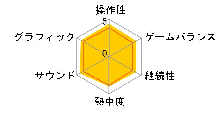 ポケットモンスター ソード・シールド ダブルパック [Nintendo Switch]