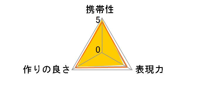 TCS-04