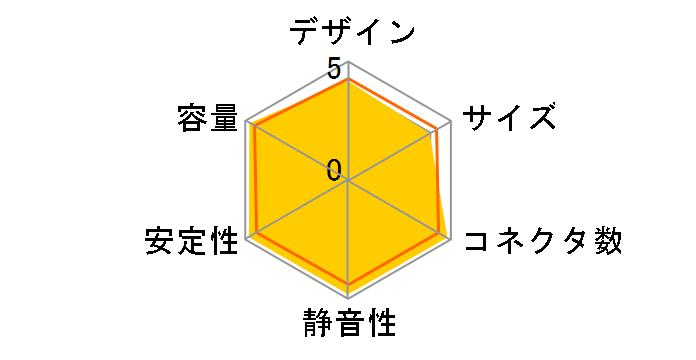 RM850 CP-9020196-JP