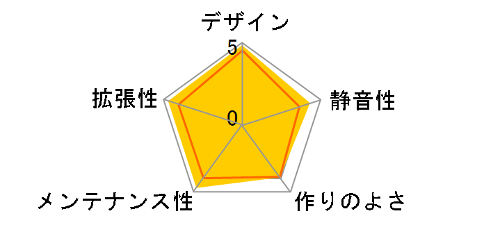 MasterBox CM694 MCB-CM694-KN5N-S00