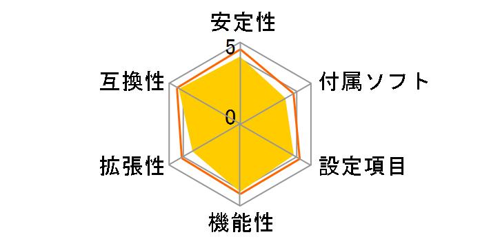 B450M DS3H [Rev.1.0]