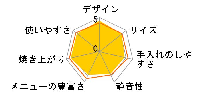 SD-SB1