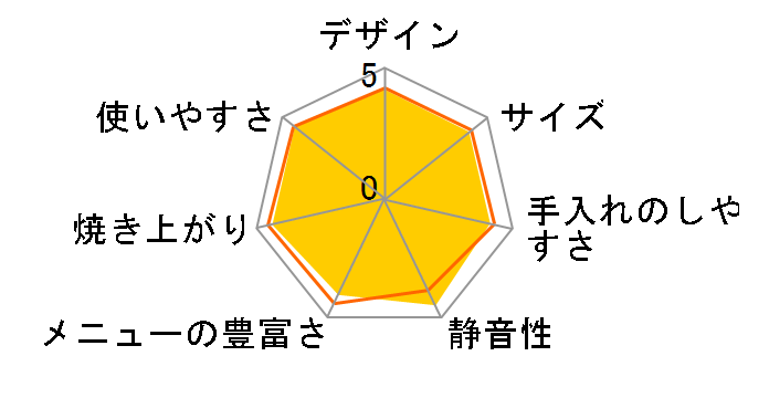 SD-MT3