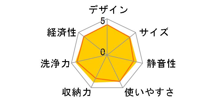 NP-TA3