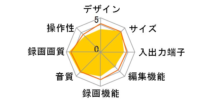 おうちクラウドディーガ DMR-4CW400