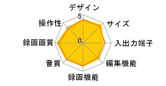 おうちクラウドディーガ DMR-4S100