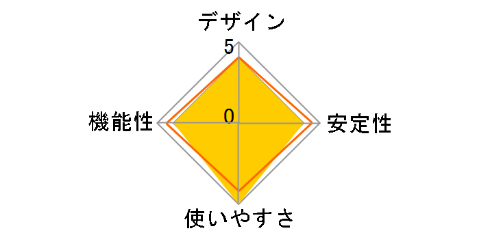 QNA-UC5G1T