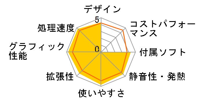Barikata Kaedama BKI59400AS1HS240