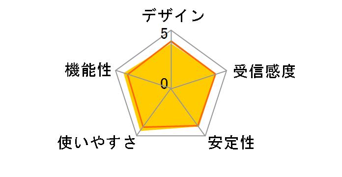 Deco M3W