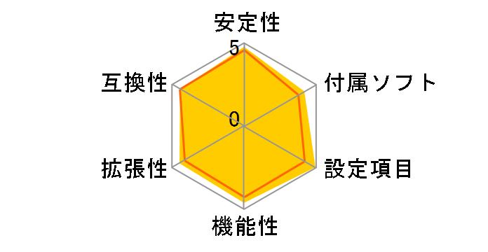 ROG CROSSHAIR VIII FORMULA