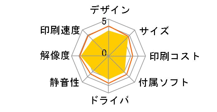 カラリオ EP-712A