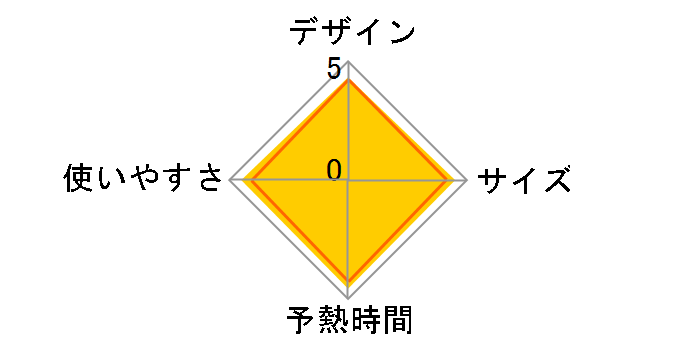 カルル NI-WL405-P [ピンク]