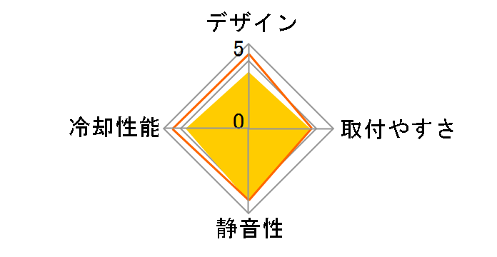 CC-06S