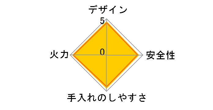 カセットフー 達人スリムIII CB-SS-50