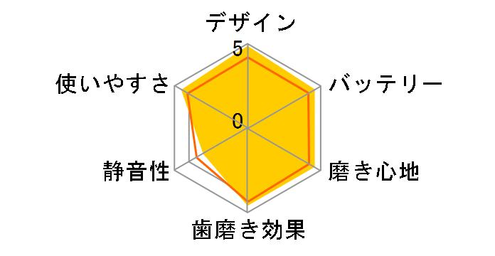 音波振動ハブラシ ドルツ EW-DP33-W [白]