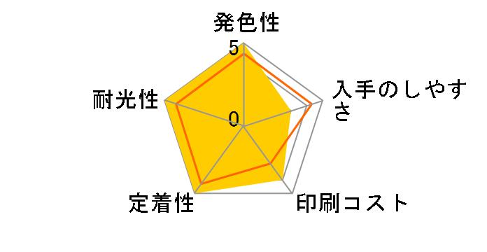 KETA-5CL [5色パック]