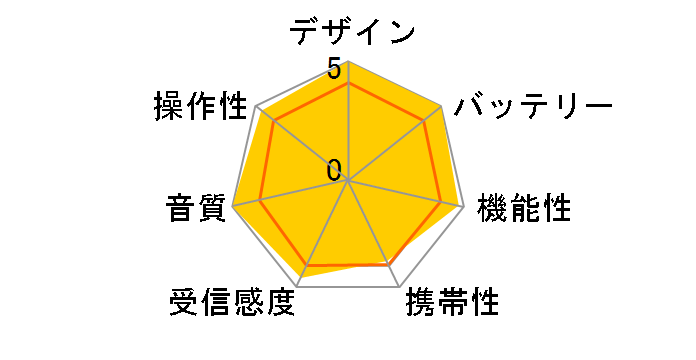 MR113 [青]