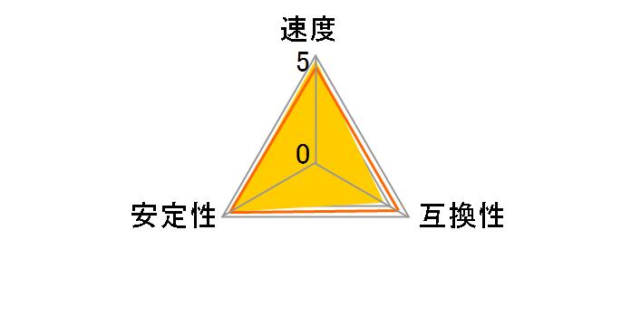 F4-3600C16D-32GTZNC [DDR4 PC4-28800 16GB 2枚組]