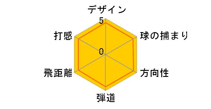 TS3 ユーティリティメタル [NS PRO 950GH neo フレックス:S ロフト:23]