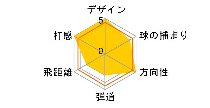 TS3 ユーティリティメタル [NS PRO 950GH neo フレックス:S ロフト:25]