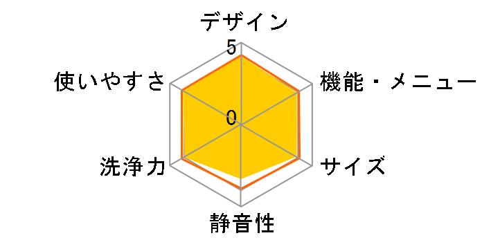 ヒートリサイクル 風アイロン ビッグドラム BD-SV110EL