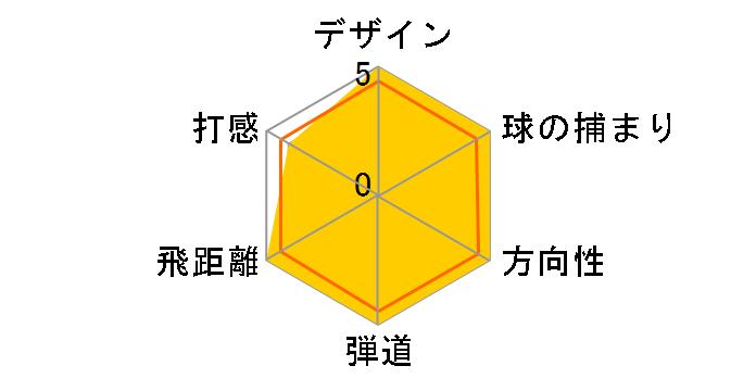 リミックス UT ユーティリティー [Speeder EVOLUTION VI FW60 フレックス:S ロフト:19]
