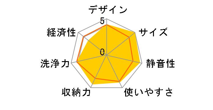 EW-45RD1SU