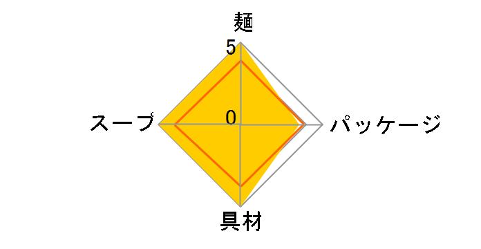 麺職人 味噌 96g ×12食