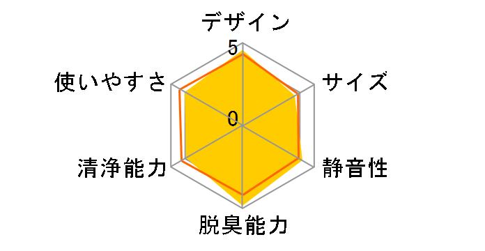 ジアイーノ F-JX1100V