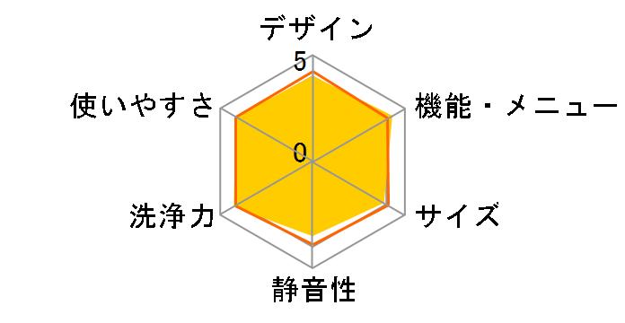 ヒートリサイクル 風アイロン ビッグドラム BD-SX110EL