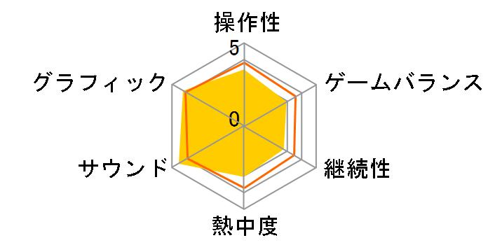 ニード・フォー・スピード ヒート [PS4]