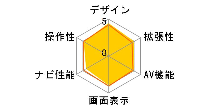 ストラーダ CN-RE06D