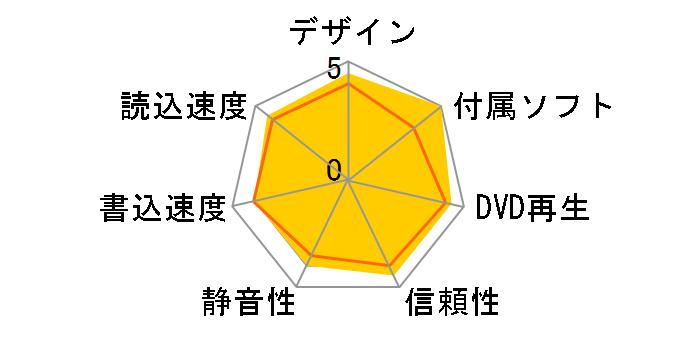 DVSM-PTC8U3-BKA [ブラック]