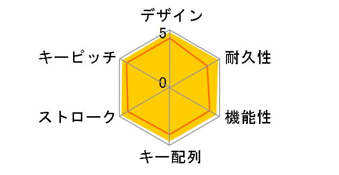 REALFORCE RGB R2A-JP4G-BK