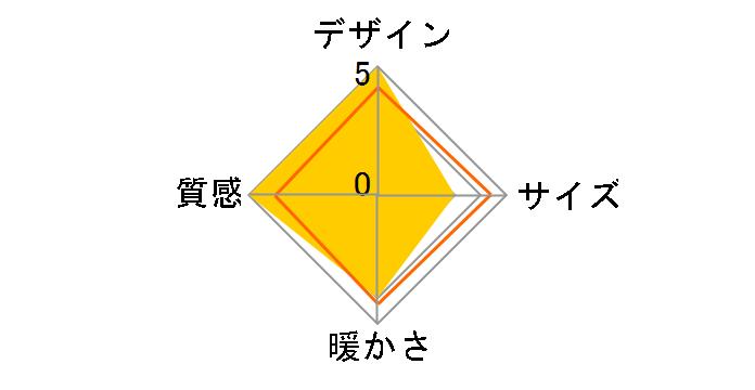 KDR-3591