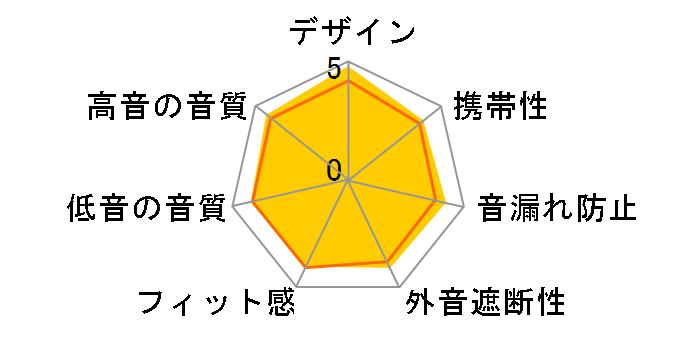 ATH-IEX1