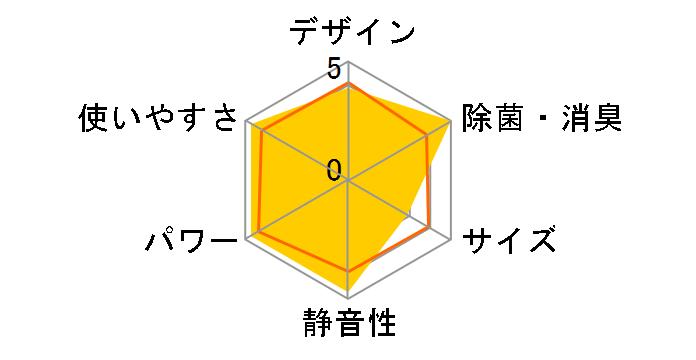 エオリア CS-X560D2