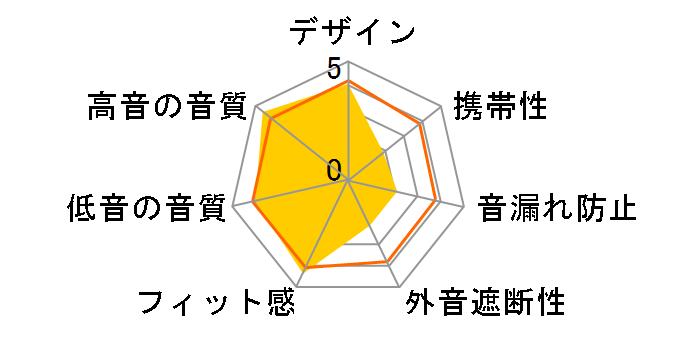 K701-Y3