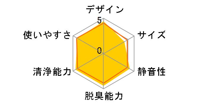 KI-LP100
