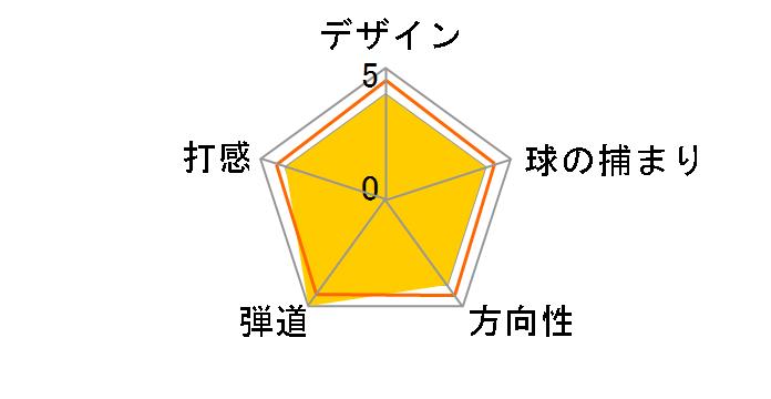 CFX ウェッジ [Diamana for CG フレックス:W ロフト:58 バンス:10]