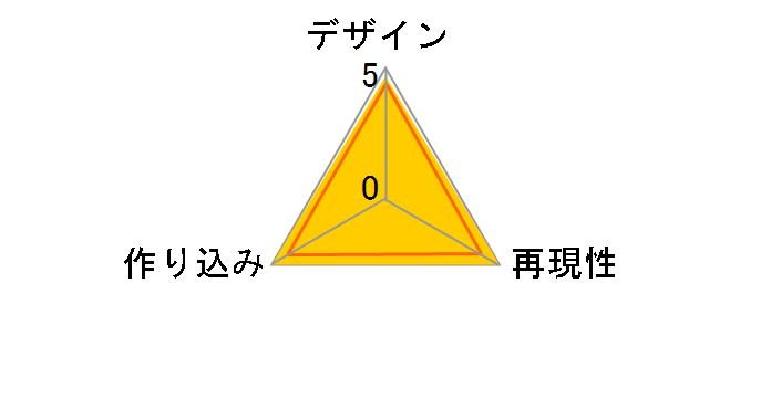 アイドルマスター シンデレラガールズ 1/8 喜多見柚 シトロンデイズVer.