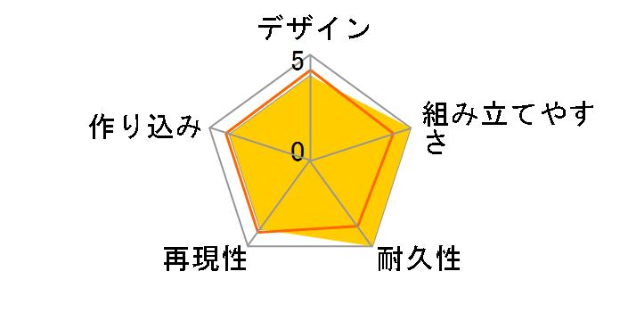 HGBD:R 1/144 量産型ジオニックソード
