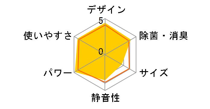 うるさらX AN40XRP-W