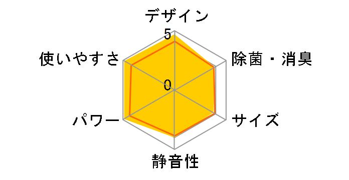 うるさらX AN56XRP-W