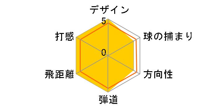 TS3 ユーティリティメタル [ダイナミックゴールド AMT フレックス:X100 ロフト:21]