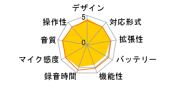 ICD-UX570F (B) [ブラック]