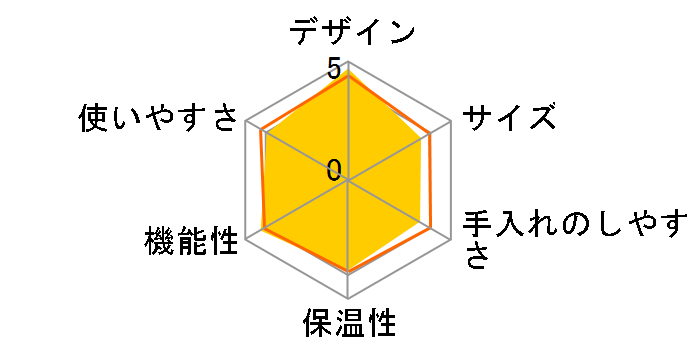 CM-D465B