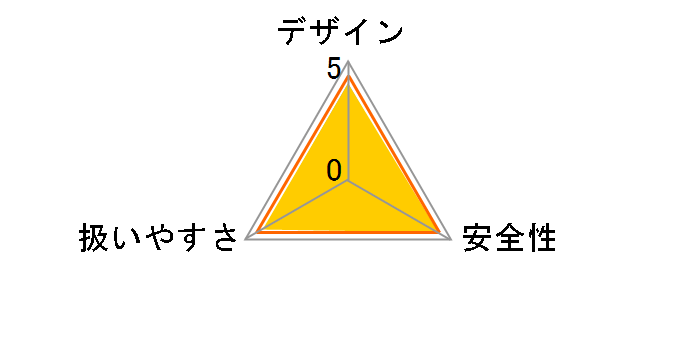 TD001GRDX [青]