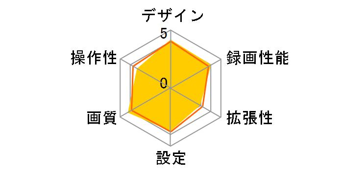 DRV-MR745