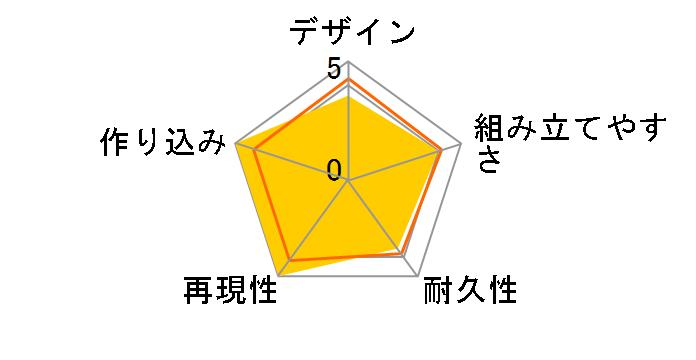 HG 1/20 光武・改(真宮寺さくら機)